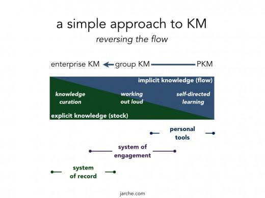 enterprise-km.001