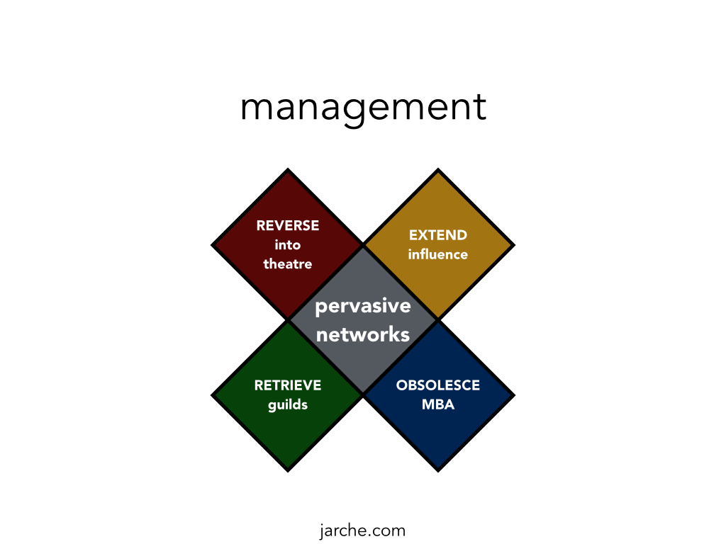 beta management Beta management co case analysis, beta management co case study solution, beta management co xls file, beta management co excel file, subjects covered diversification efficient markets investment management portfolio management regression analysis risk assessment by michael e edleson sou.