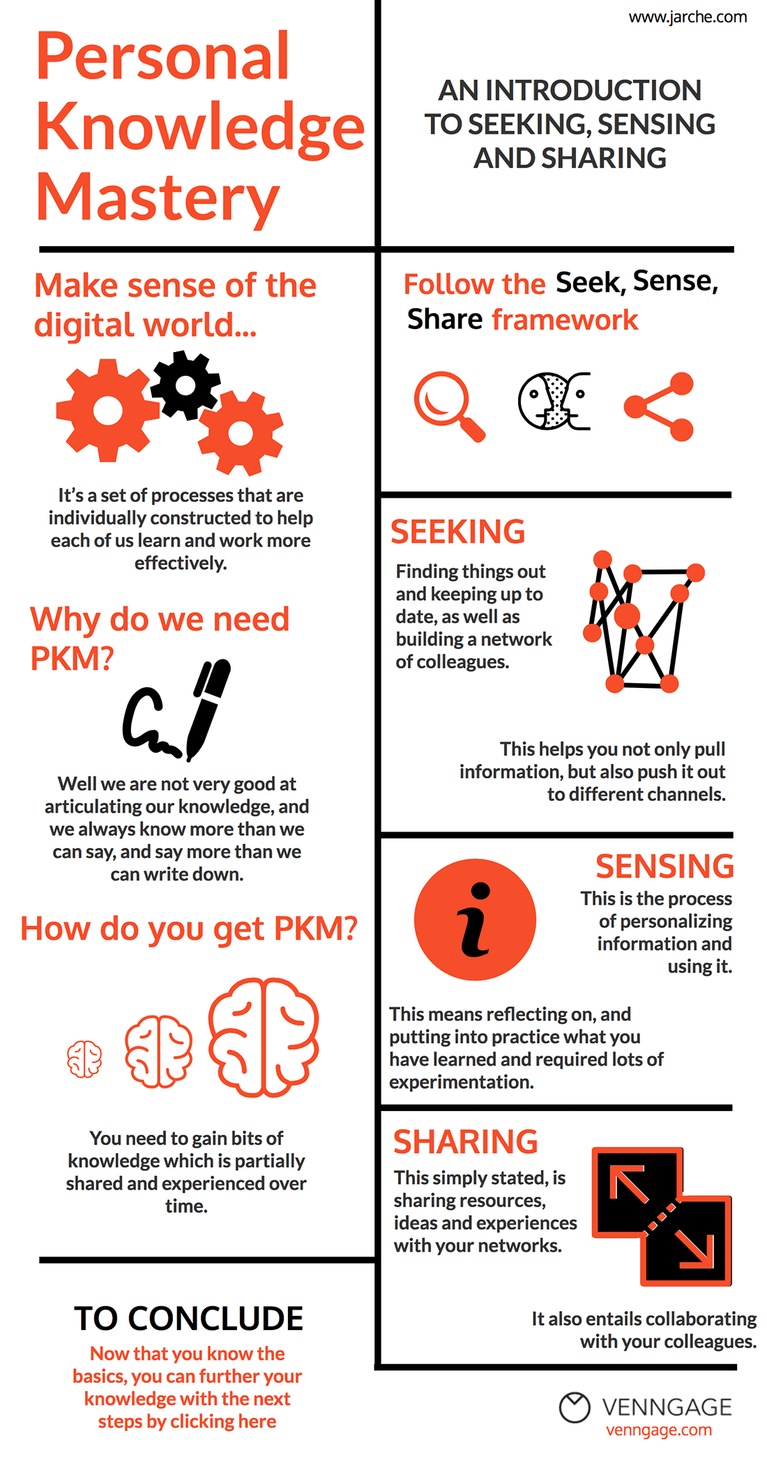 PKM_infographic_1100_8bit