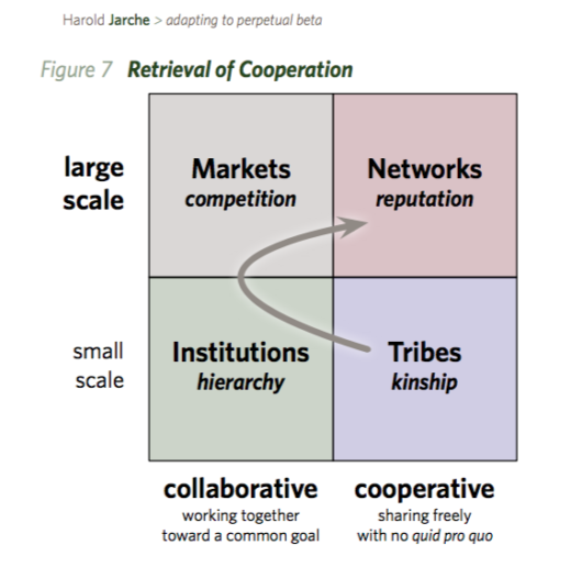 effectiveness of working individually versus cooperative Traditional versus cooperative groups cooperative groups are more than just letting student work together they are structured learning environments johnson, johnson and smith (active learning: cooperation in the college classroom, 1991, interaction book company, edina, mn, isbn 0-939603-14-4) warn us that only under certain conditions can we .