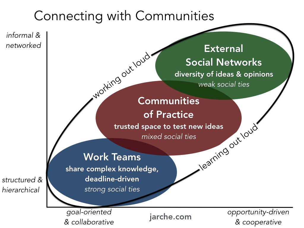 connecting-communities.001