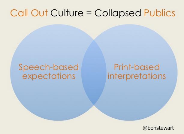 speech-print