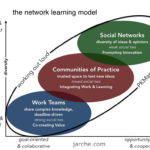 unified models for work and learning
