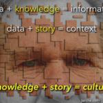 story skepticism