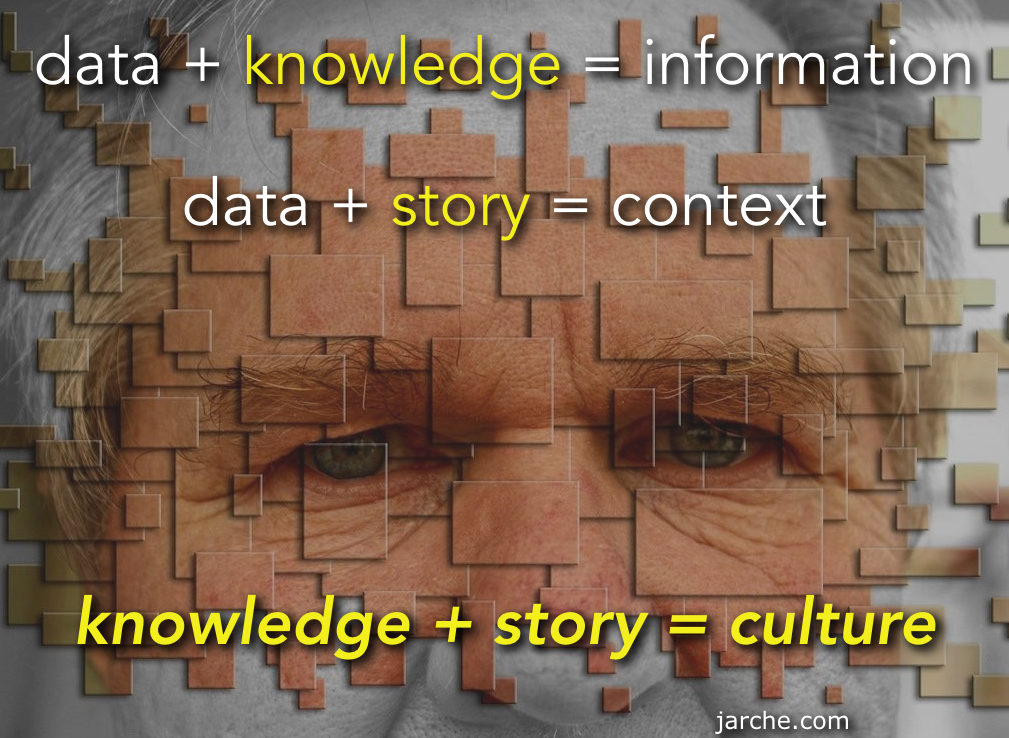 knowledge-story-culture