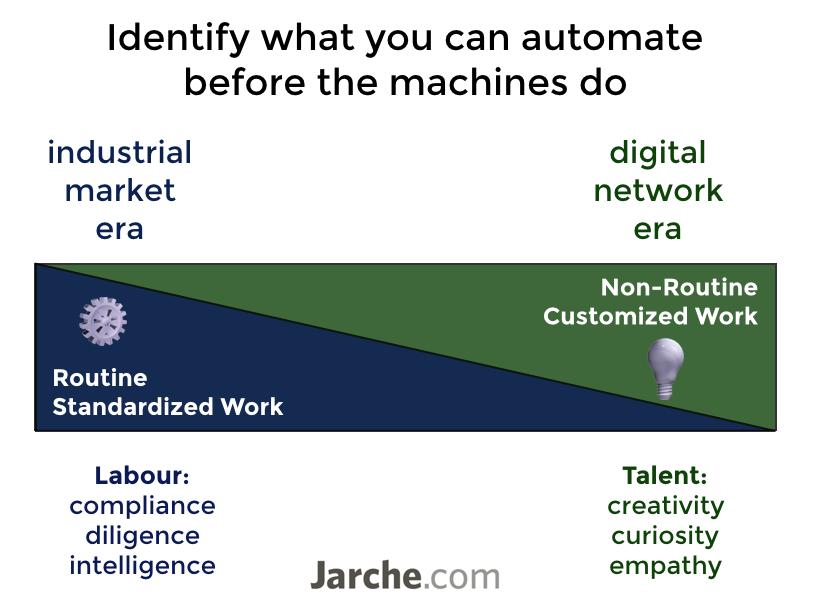 preempt-automation