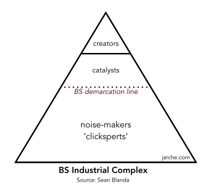 BS-pyramid
