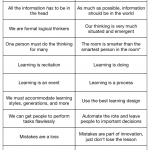 tensions of modern learning