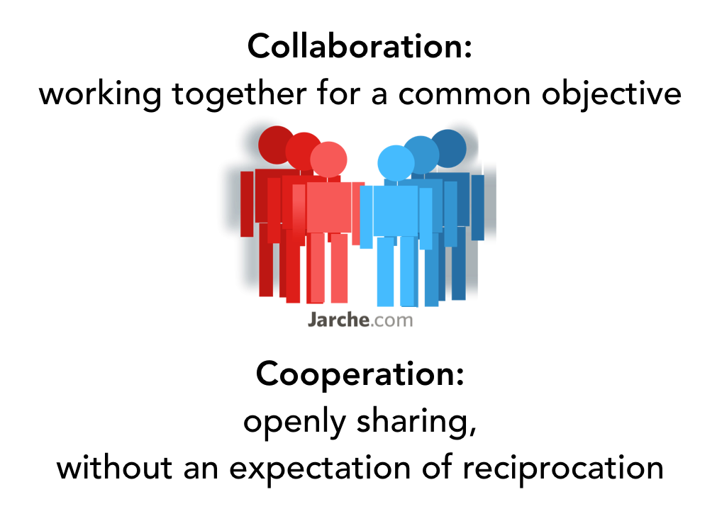 collab-coop