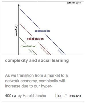 complexity and social