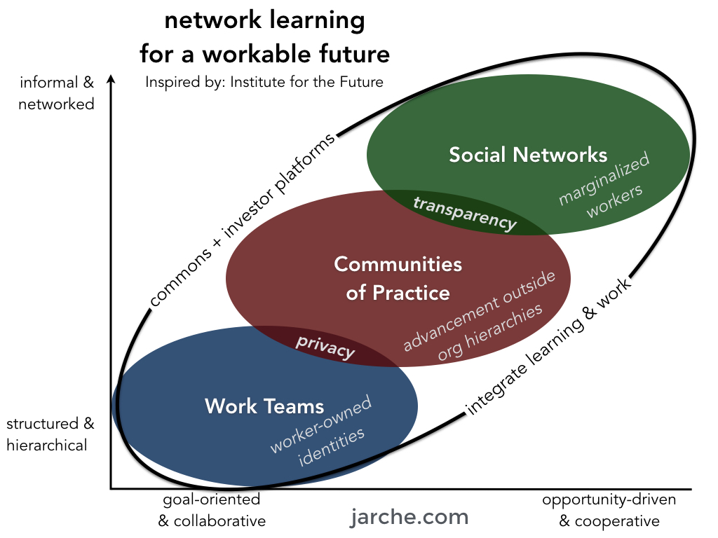 iftf-networklearning-001