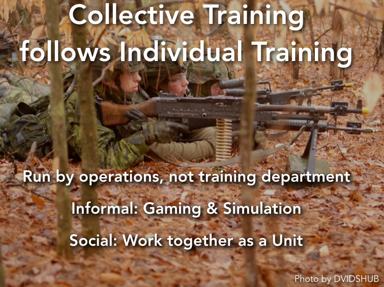 collective-training
