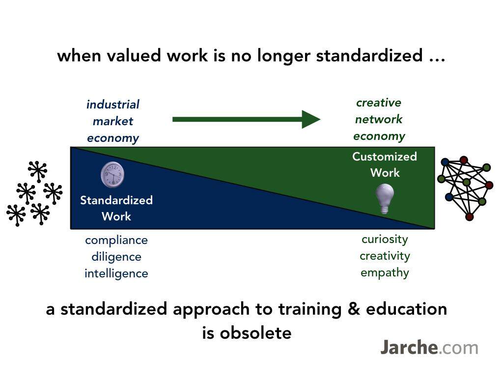 standardiz-obsolete