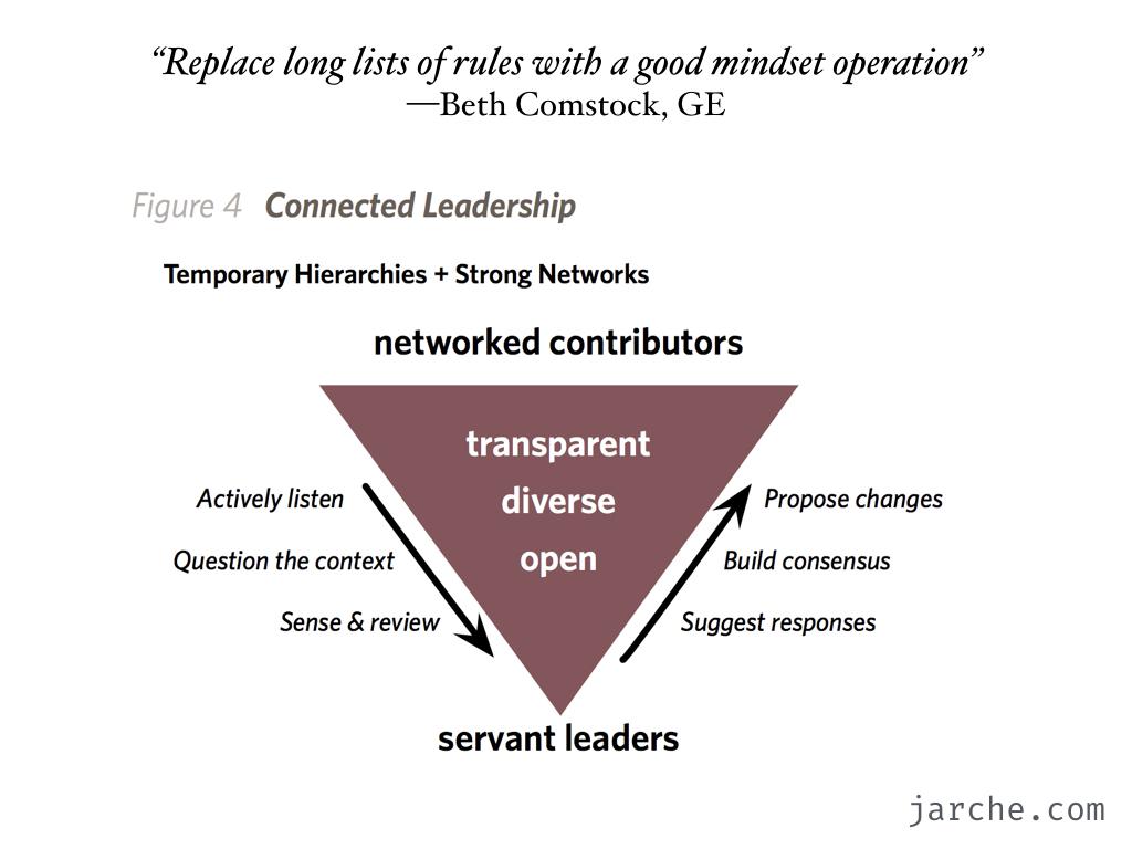 rise-of-emergent-organizations-003