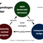 The Copenhagen Letter