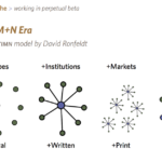 cities and the future of work