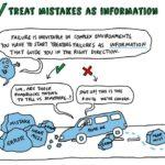 myths, markets, & mistakes