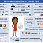 professional learner's toolkit