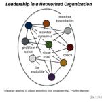 leadership is enabling