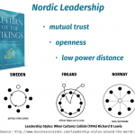 Nordic leadership in times of extreme change