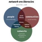 network literacies
