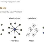 toward a network society