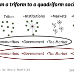 beyond government and markets