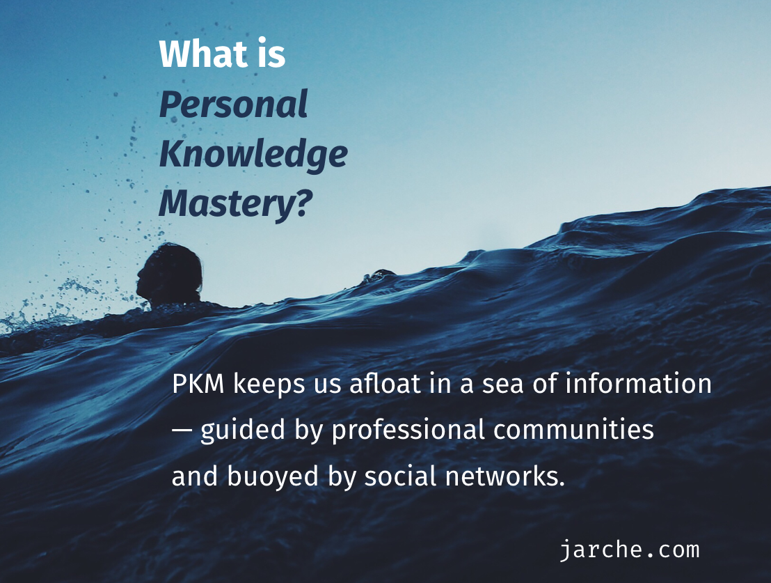 personal knowledge mastery defined