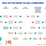 zoom is not the problem — meetings are