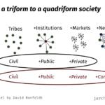 beyond a binary society