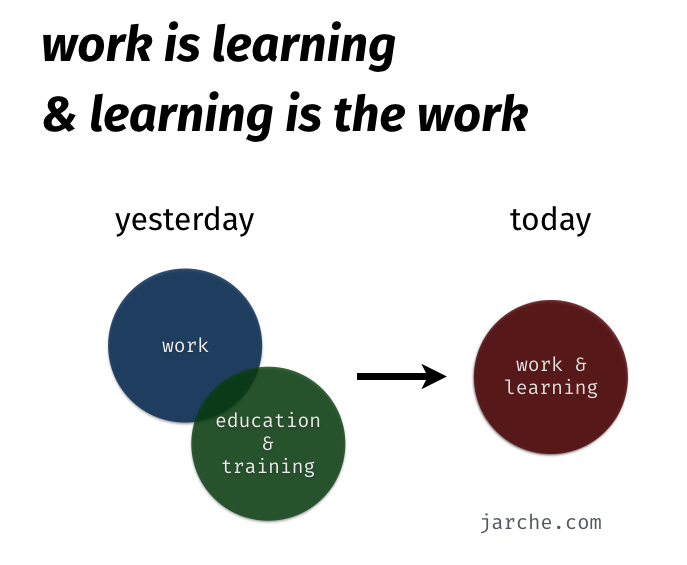 work is learning and learning is the work