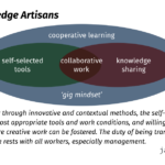 the knowledge artisan