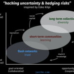 """""""the future of work will be based on hacking uncertainty"""""""