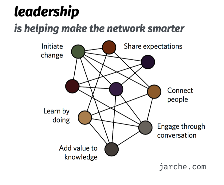 leadership is helping make the network smarter