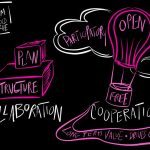 revisiting cooperation
