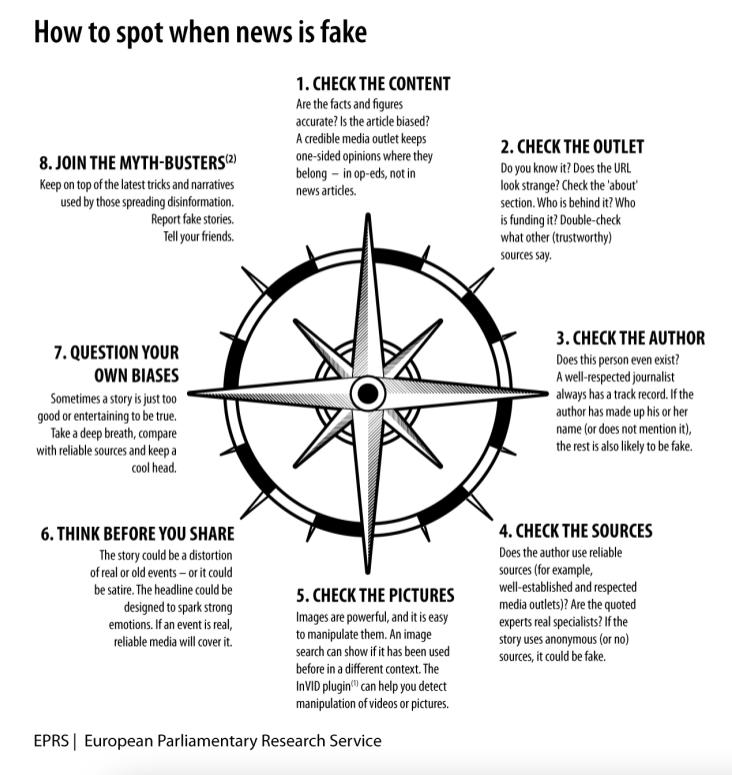 responding to fake news