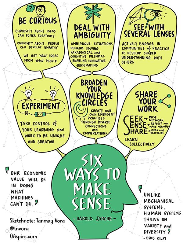 six ways to make sense