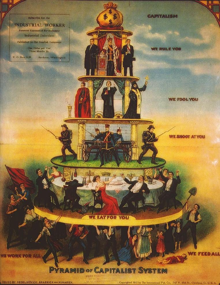 anti-capitalism poster 1911