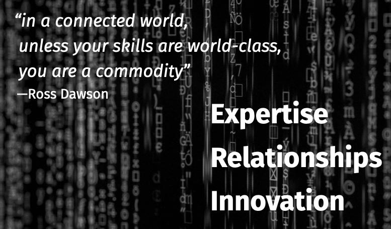 expertise relationships innovation