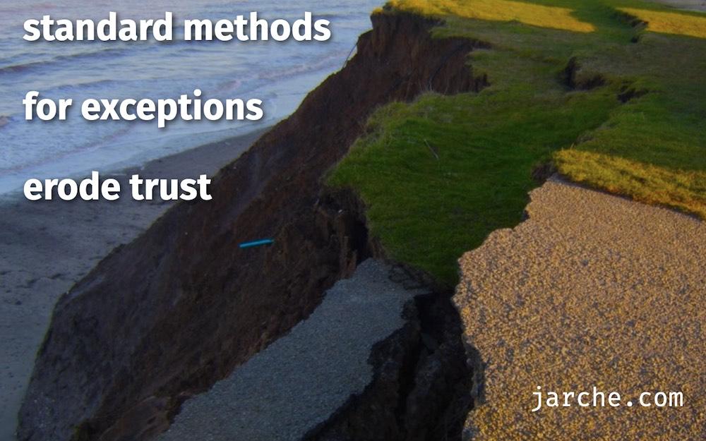 standard methods erode trust