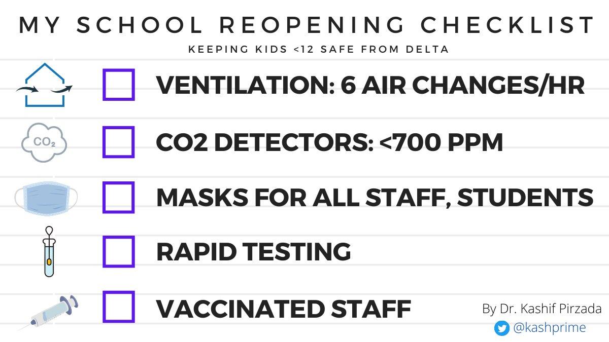 school reopening checklist for delta variant